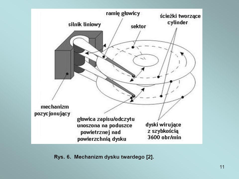 Rys. 6. Mechanizm dysku twardego [2].